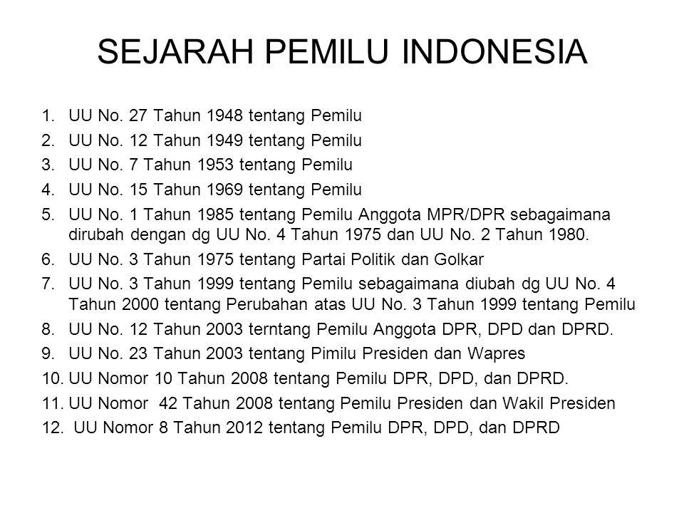 SEJARAH PEMILU INDONESIA 1.UU No. 27 Tahun 1948 tentang Pemilu 2.UU No. 12 Tahun 1949 tentang Pemilu 3.UU No. 7 Tahun 1953 tentang Pemilu 4.UU No. 15