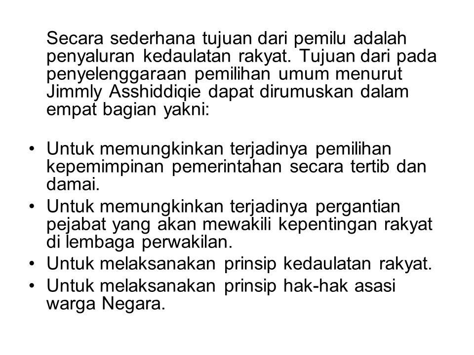 SEJARAH PEMILU INDONESIA 1.UU No.27 Tahun 1948 tentang Pemilu 2.UU No.