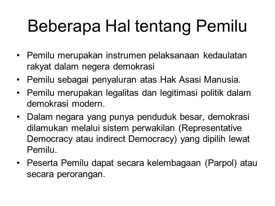 Dalam pernyataan umum Hak Asasi Manusia (DUHAM) Pasal 21 ayat (1) ditegaskan bahwa setiap orang mempunyai hak untuk mengambil bagian dalam pemerintahan negerinya secara langsung atau melalui wakil- wakilnya yang dipilih secara bebas.