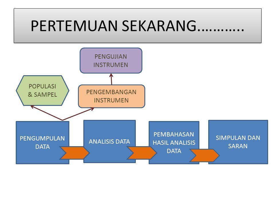 Contoh………… VARIABEL PENELITIAN : Komitmen Organisasi DEFINISI OPERASIONAL : dinamika perilaku individu di dalam organisasi untuk mempertahankan keanggotaannya dalam organisasi VARIABEL PENELITIAN : Komitmen Organisasi DEFINISI OPERASIONAL : dinamika perilaku individu di dalam organisasi untuk mempertahankan keanggotaannya dalam organisasi INDIKATOR : 1.