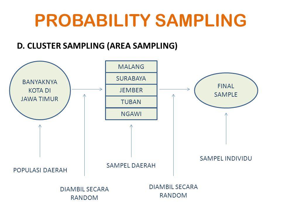 D. CLUSTER SAMPLING (AREA SAMPLING) PROBABILITY SAMPLING BANYAKNYA KOTA DI JAWA TIMUR MALANG SURABAYA JEMBER TUBAN NGAWI POPULASI DAERAH DIAMBIL SECAR