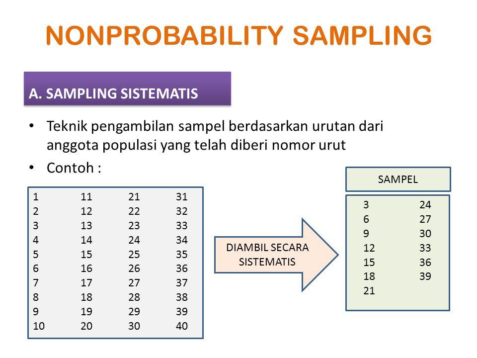 NONPROBABILITY SAMPLING Teknik pengambilan sampel berdasarkan urutan dari anggota populasi yang telah diberi nomor urut Contoh : 1112131 2122232 31323