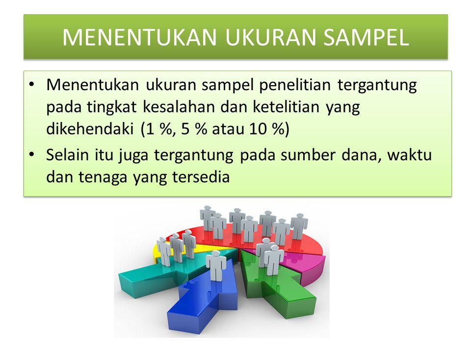 MENENTUKAN UKURAN SAMPEL Menentukan ukuran sampel penelitian tergantung pada tingkat kesalahan dan ketelitian yang dikehendaki (1 %, 5 % atau 10 %) Se