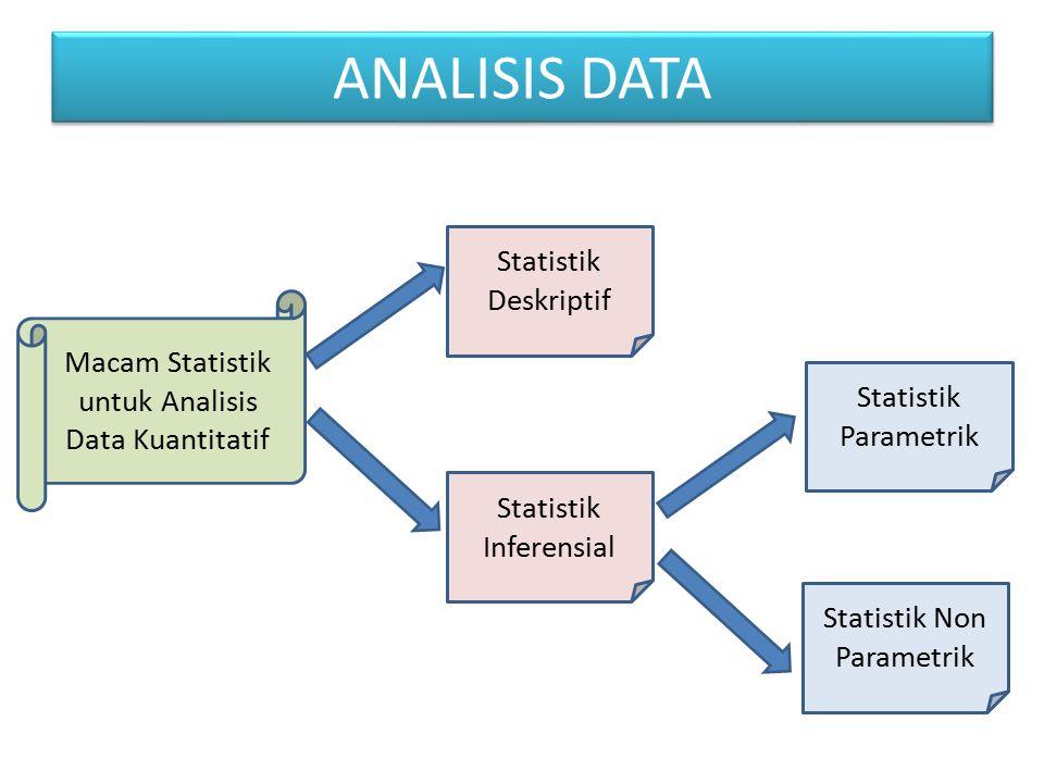 ANALISIS DATA Macam Statistik untuk Analisis Data Kuantitatif Statistik Deskriptif Statistik Inferensial Statistik Parametrik Statistik Non Parametrik
