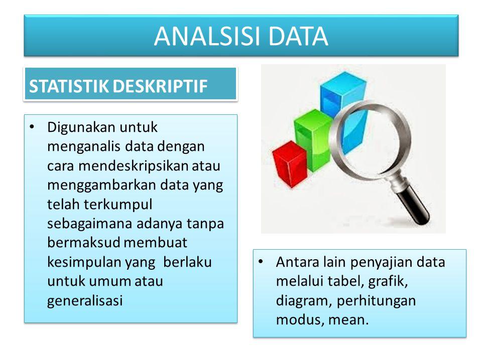Digunakan untuk menganalis data dengan cara mendeskripsikan atau menggambarkan data yang telah terkumpul sebagaimana adanya tanpa bermaksud membuat ke