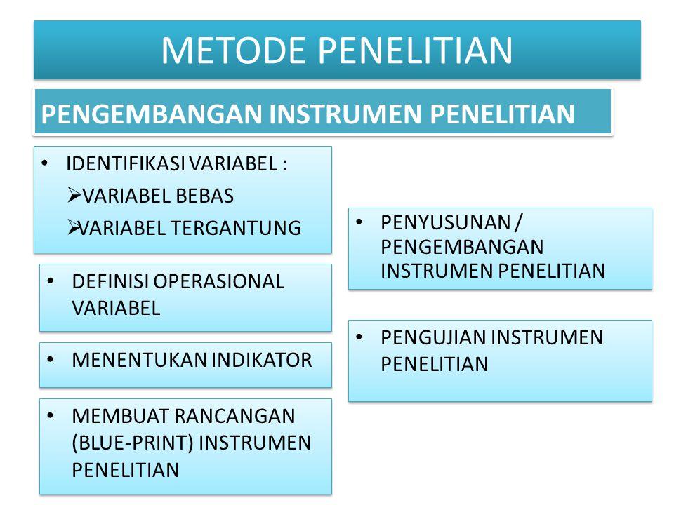 PENYUSUNAN / PENGEMBANGAN INSTRUMEN PENELITIAN METODE PENELITIAN IDENTIFIKASI VARIABEL :  VARIABEL BEBAS  VARIABEL TERGANTUNG IDENTIFIKASI VARIABEL