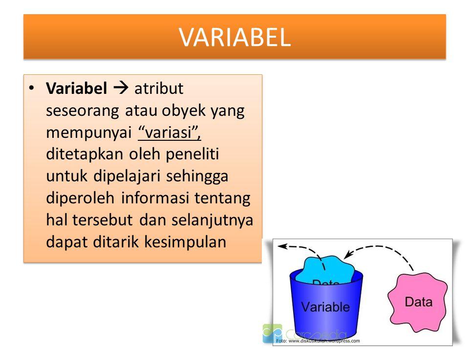 Pada penelitian kuantitatif  Variabel Bebas dan Variabel Terikat Pada penelitian kuantitatif  Variabel Bebas dan Variabel Terikat Variabel Bebas variabel yang mempengaruhi atau menjadi penyebab perubahan atau timbulnya variabel terikat Variabel Bebas variabel yang mempengaruhi atau menjadi penyebab perubahan atau timbulnya variabel terikat VARIABEL Variabel Terikat variabel yang dipengaruhi atau yang menjadi akibat, karena adanya variabel bebas Variabel Terikat variabel yang dipengaruhi atau yang menjadi akibat, karena adanya variabel bebas