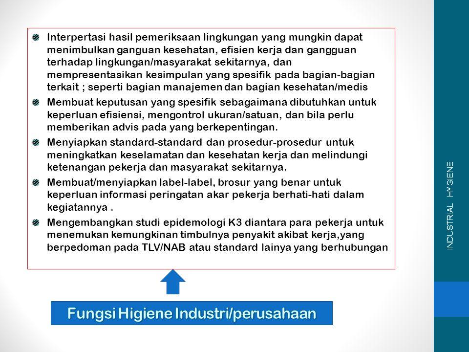 Fungsi Higiene Industri/perusahaan Megembangkan program higiene perusahaan Melakukan pemeriksaan/ inspeksi lingkungan kerja dan kegiatan kerja, termasuk material dan peralatan/perlengkapan yang dipergunakan, hasil produksi, dan limbah industri, mengetahui jenis kelamin dan jumlah karyawan, jam kerja dan lain- lain.