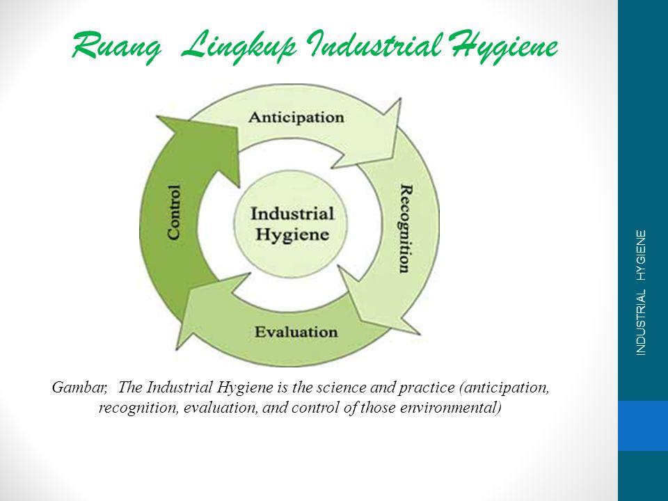 1.2.RUANG LINGKUP INDUSTRIAL HYGIENE