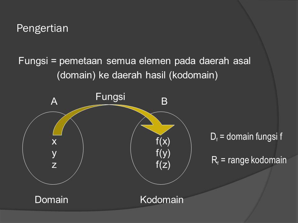 Pengertian Fungsi = pemetaan semua elemen pada daerah asal (domain) ke daerah hasil (kodomain) DomainKodomain Fungsi xf(x) AB y z f(y) f(z) D f = domain fungsi f R f = range kodomain