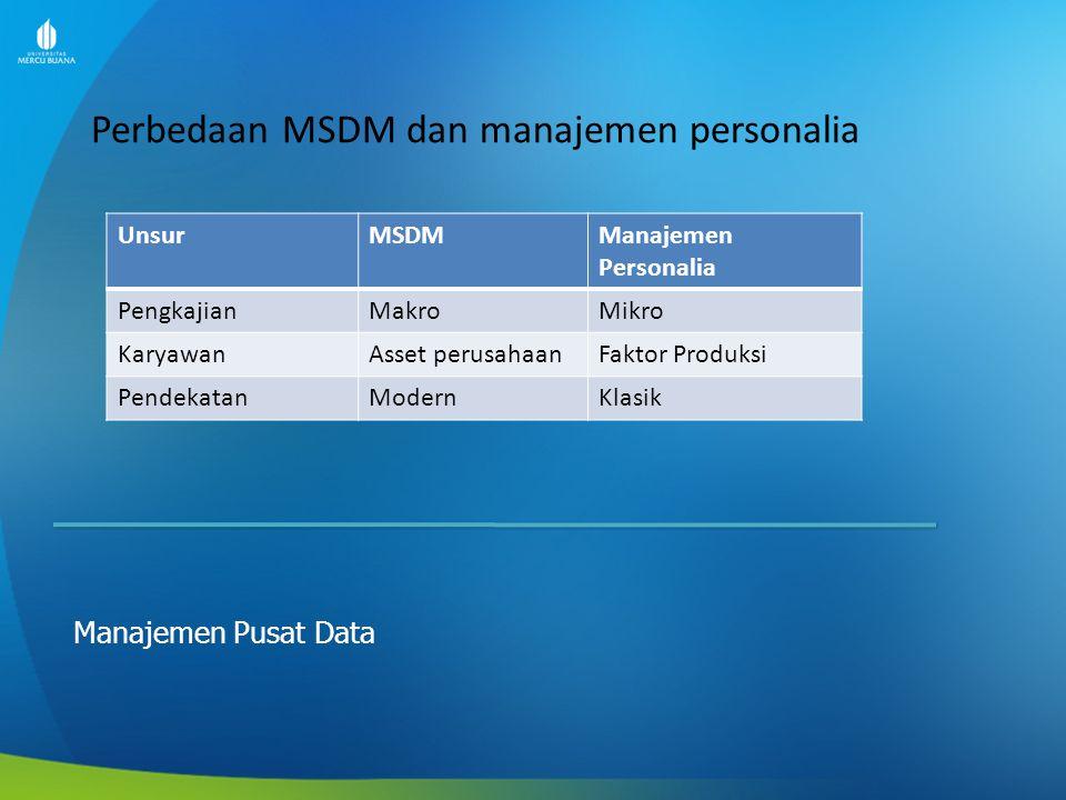 Perbedaan MSDM dan manajemen personalia Manajemen Pusat Data UnsurMSDMManajemen Personalia PengkajianMakroMikro KaryawanAsset perusahaanFaktor Produks