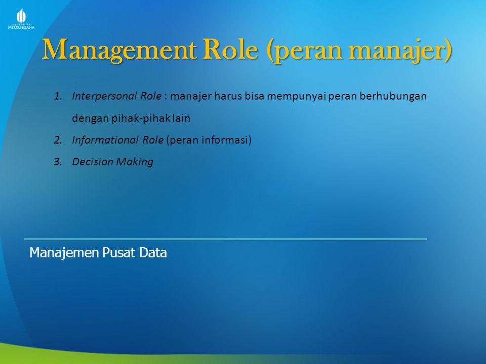 Management Role (peran manajer) Manajemen Pusat Data 1.Interpersonal Role : manajer harus bisa mempunyai peran berhubungan dengan pihak-pihak lain 2.I