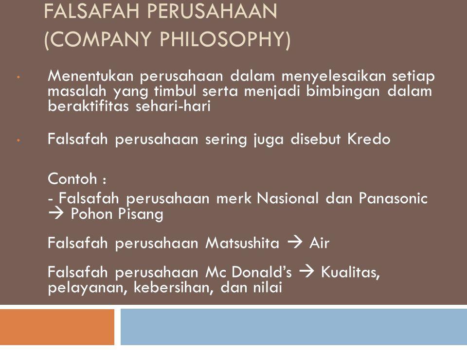 FALSAFAH PERUSAHAAN (COMPANY PHILOSOPHY) Menentukan perusahaan dalam menyelesaikan setiap masalah yang timbul serta menjadi bimbingan dalam beraktifit