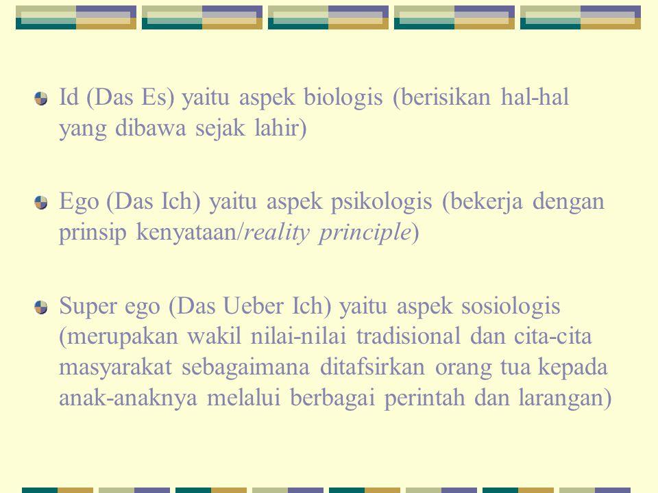 Id (Das Es) yaitu aspek biologis (berisikan hal-hal yang dibawa sejak lahir) Ego (Das Ich) yaitu aspek psikologis (bekerja dengan prinsip kenyataan/re