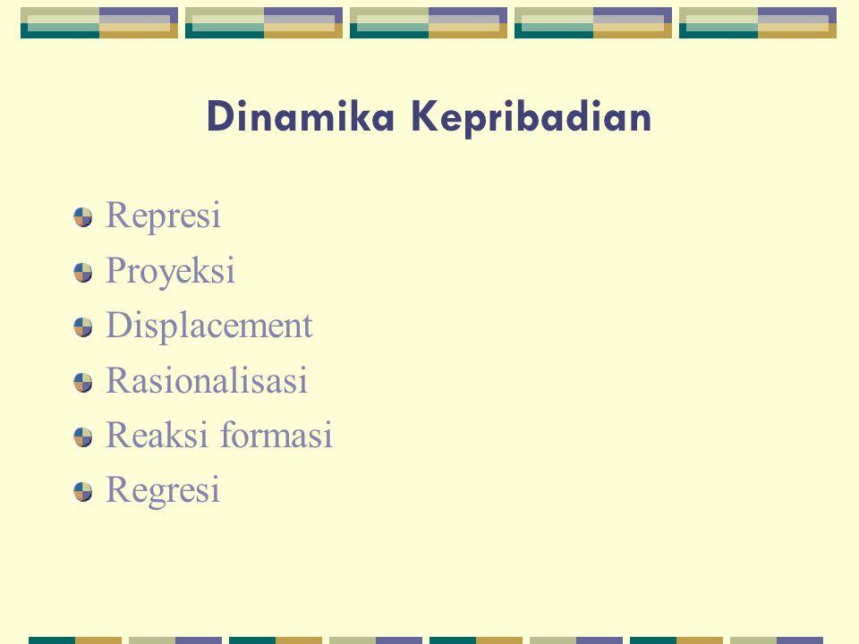 Dinamika Kepribadian Represi Proyeksi Displacement Rasionalisasi Reaksi formasi Regresi