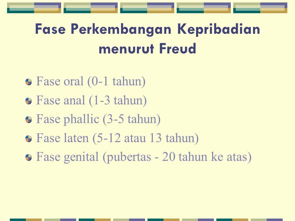 Fase Perkembangan Kepribadian menurut Freud Fase oral (0-1 tahun) Fase anal (1-3 tahun) Fase phallic (3-5 tahun) Fase laten (5-12 atau 13 tahun) Fase