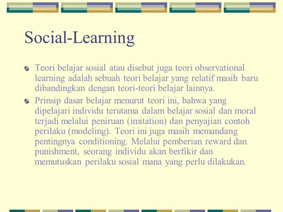Social-Learning Teori belajar sosial atau disebut juga teori observational learning adalah sebuah teori belajar yang relatif masih baru dibandingkan d