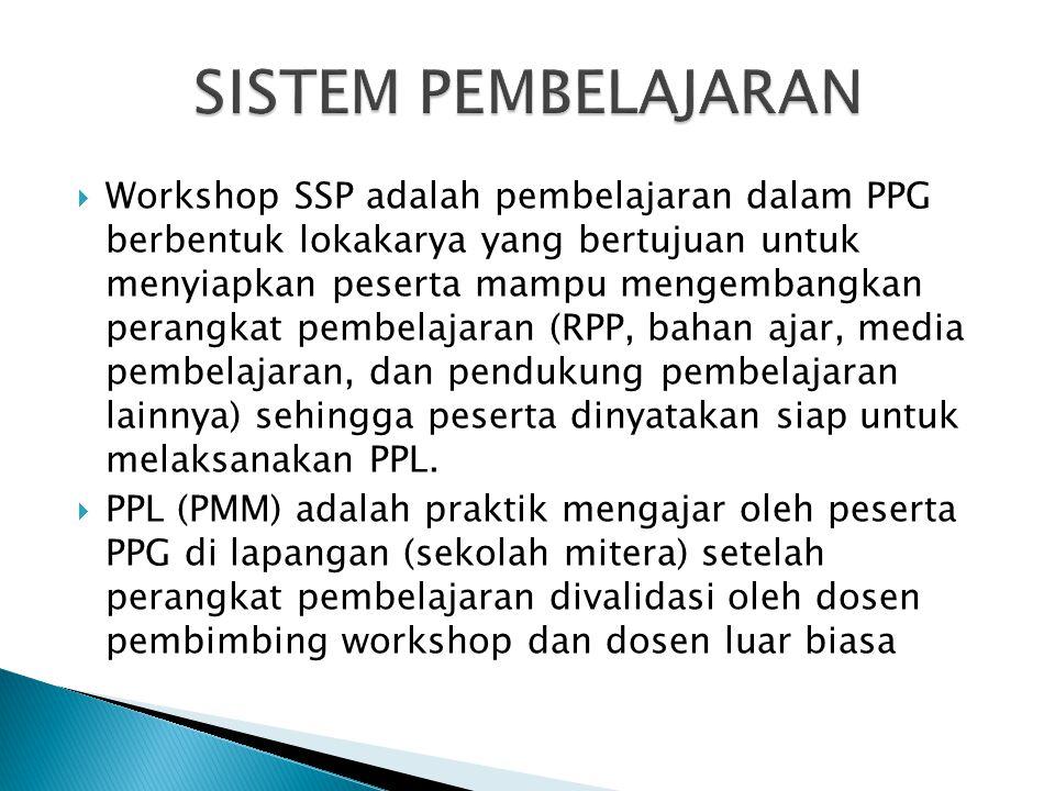  Workshop SSP adalah pembelajaran dalam PPG berbentuk lokakarya yang bertujuan untuk menyiapkan peserta mampu mengembangkan perangkat pembelajaran (R