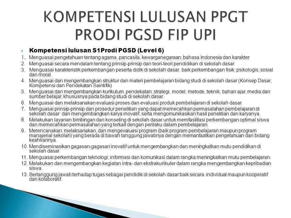  Kompetensi lulusan S1Prodi PGSD (Level 6) 1. Menguasai pengetahuan tentang agama, pancasila, kewarganegaraan, bahasa Indonesia dan karakter 2.Mengua