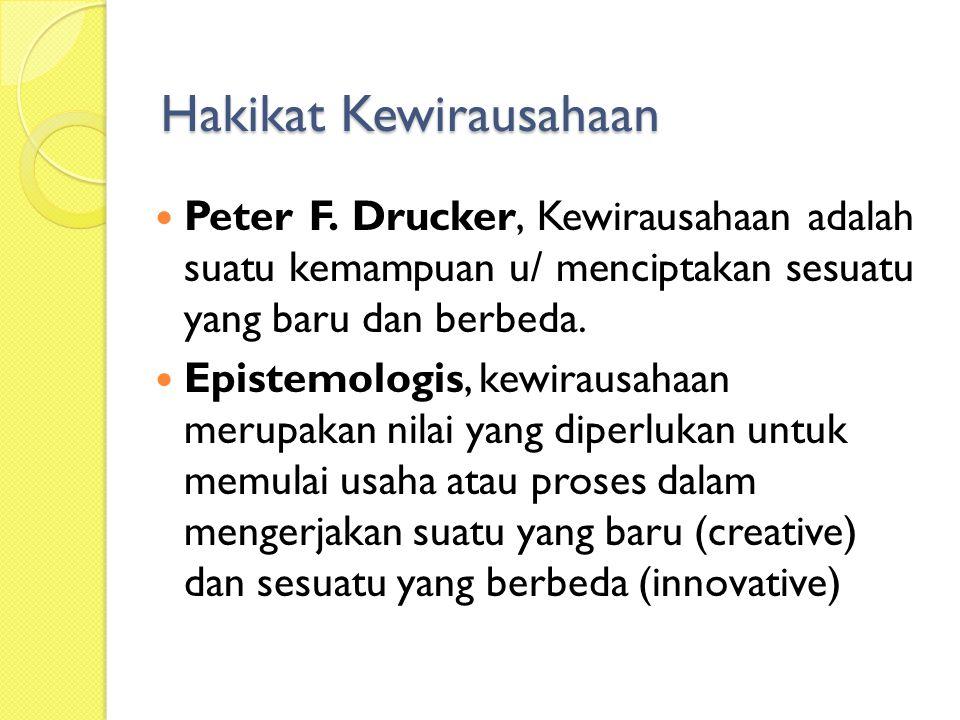 Hakikat Kewirausahaan Peter F.