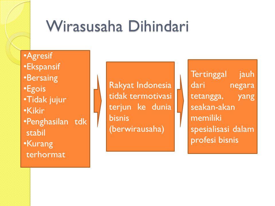 Wirasusaha Dihindari Agresif Ekspansif Bersaing Egois Tidak jujur Kikir Penghasilan tdk stabil Kurang terhormat Rakyat Indonesia tidak termotivasi terjun ke dunia bisnis (berwirausaha) Tertinggal jauh dari negara tetangga, yang seakan-akan memiliki spesialisasi dalam profesi bisnis