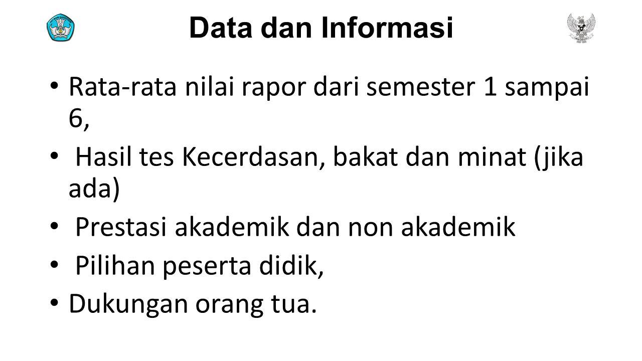 Data dan Informasi Rata-rata nilai rapor dari semester 1 sampai 6, Hasil tes Kecerdasan, bakat dan minat (jika ada) Prestasi akademik dan non akademik Pilihan peserta didik, Dukungan orang tua.