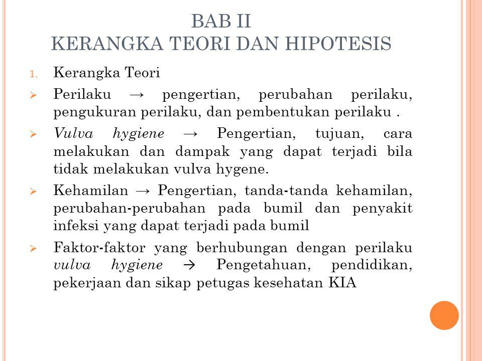 BAB II KERANGKA TEORI DAN HIPOTESIS 1. Kerangka Teori  Perilaku → pengertian, perubahan perilaku, pengukuran perilaku, dan pembentukan perilaku.  Vu