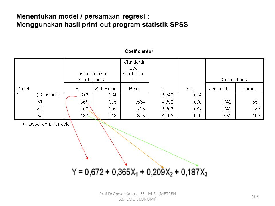 Prof.Dr.Anwar Sanusi, SE., M.Si. (METPEN S3, ILMU EKONOMI) 105
