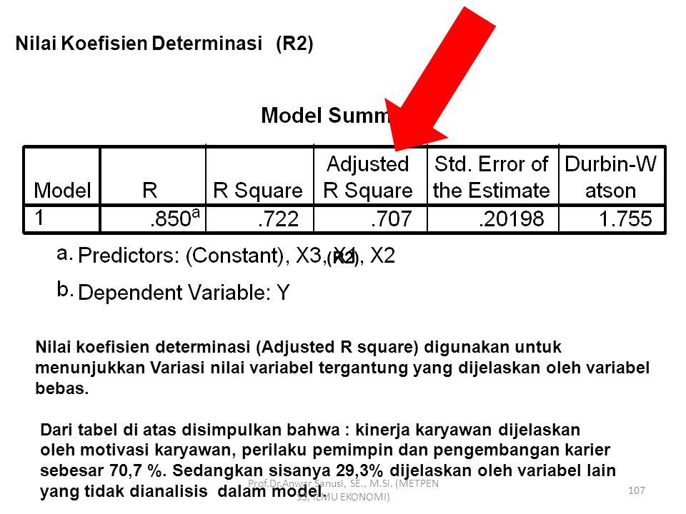Menentukan model / persamaan regresi : Menggunakan hasil print-out program statistik SPSS Prof.Dr.Anwar Sanusi, SE., M.Si. (METPEN S3, ILMU EKONOMI) 1