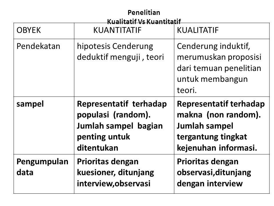 METODOLOGI PENELITIAN Prof.Dr.Anwar Sanusi, SE., M.Si. (METPEN S3, ILMU EKONOMI) 1