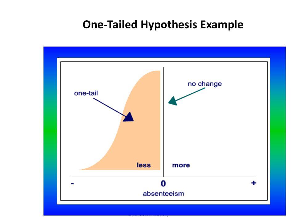 One-Tailed Hypothesis Secara spesifik mendeskripsikan hipotesa yang berarah (direction) Hipotesa Nul adalah tidak ada perbedaan antara variabel, dan d