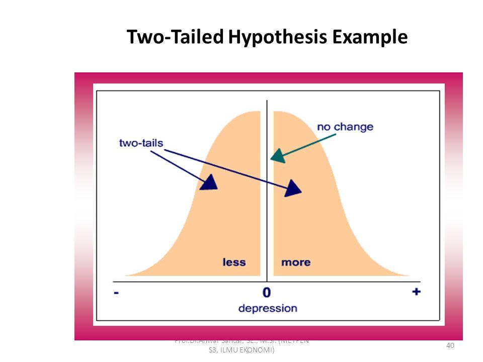 Two-Tailed Hypothesis Prediksi yang tidak berarah Hipotesa Nul adalah tidak ada perbedaan/pengaruh/hubungan antara variabel Prof.Dr.Anwar Sanusi, SE.,