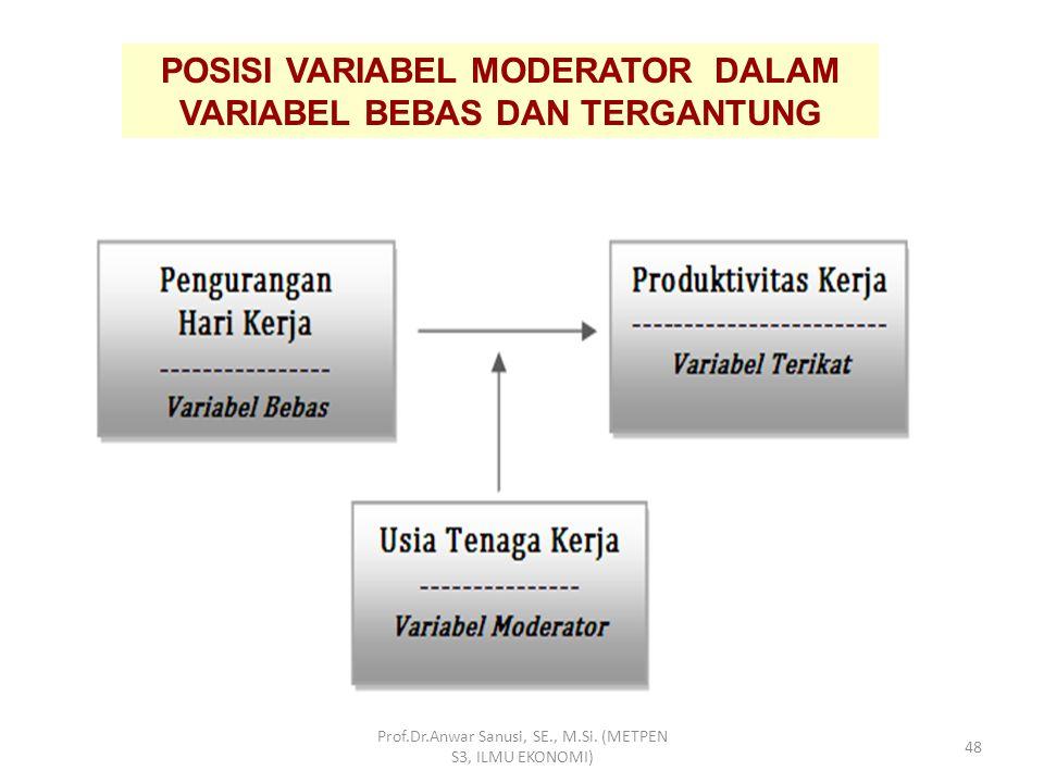 INDEKS HARGA SAHAM (IHSG) (X3) SBI (X1) INFLASI (X2) NILAI KURS (X3) PDB (X4) SUKU BUNGA FED (X5) HUBUNGAN ANTARA VARIABEL BEBAS-VARIABEL TERGANTUNG B
