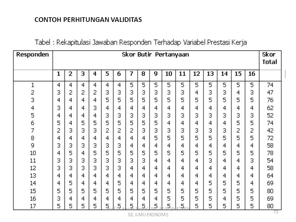 RUMUS YANG DIGUNAKAN ADALAH KORELASI PRODUCT MOMENT SBB : Prof.Dr.Anwar Sanusi, SE., M.Si. (METPEN S3, ILMU EKONOMI) 72