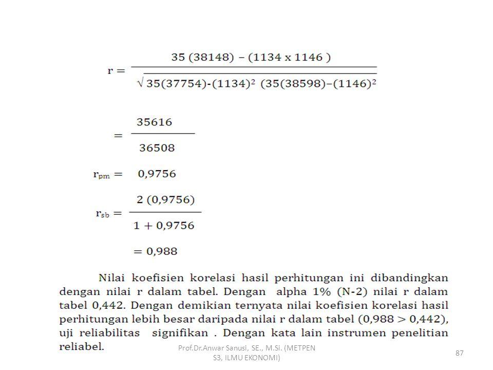 TABEL PERHITUNGAN RELIABILITAS Prof.Dr.Anwar Sanusi, SE., M.Si. (METPEN S3, ILMU EKONOMI) 86