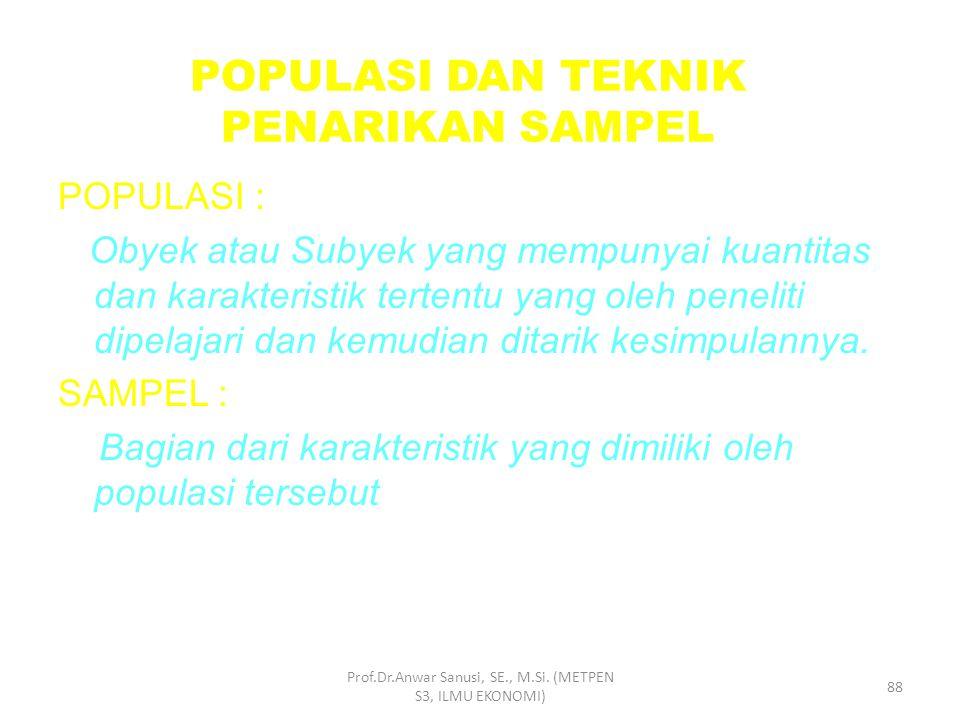 Prof.Dr.Anwar Sanusi, SE., M.Si. (METPEN S3, ILMU EKONOMI) 87