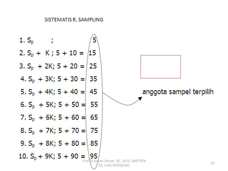 Systematic Random Sampling adalah cara pengambilan sampel dimana hanya anggota sampel pertama saja yang dipilih secara random, sedangkan anggota sampe