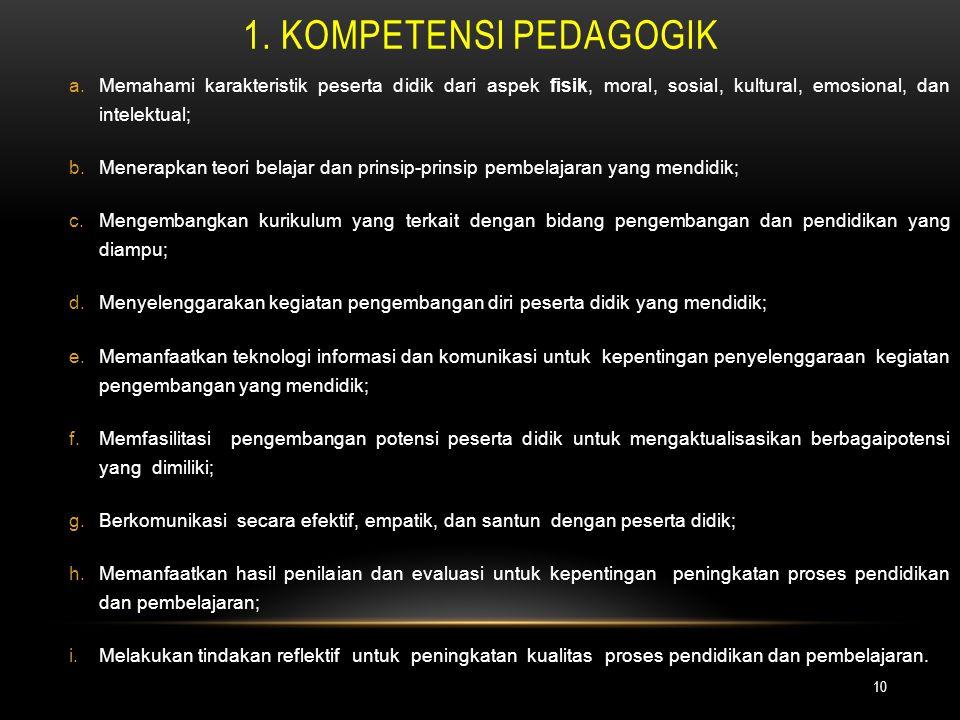 1. KOMPETENSI PEDAGOGIK 10 a.Memahami karakteristik peserta didik dari aspek fisik, moral, sosial, kultural, emosional, dan intelektual; b.Menerapkan