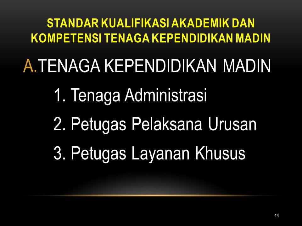 STANDAR KUALIFIKASI AKADEMIK DAN KOMPETENSI TENAGA KEPENDIDIKAN MADIN 14 A.TENAGA KEPENDIDIKAN MADIN 1. Tenaga Administrasi 2. Petugas Pelaksana Urusa