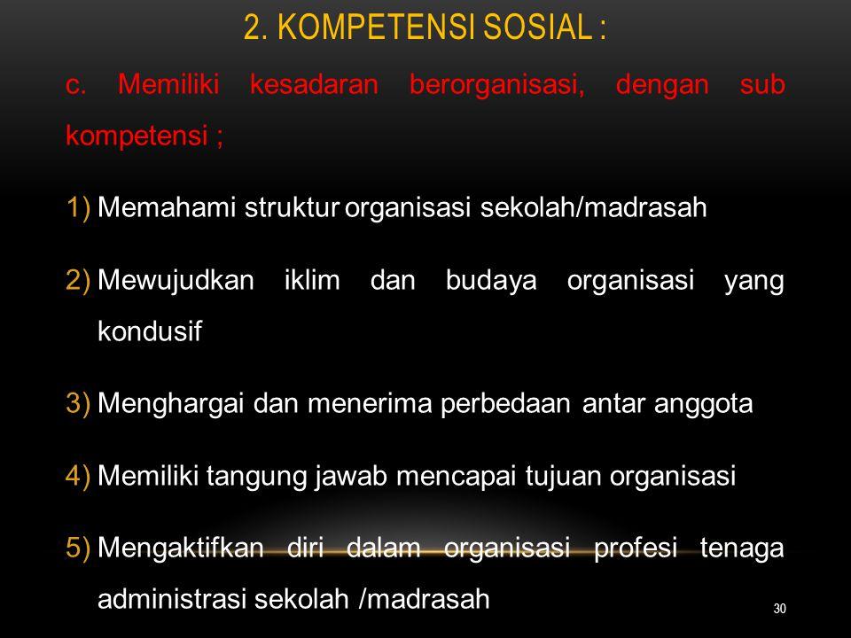 2. KOMPETENSI SOSIAL : 30 c. Memiliki kesadaran berorganisasi, dengan sub kompetensi ; 1)Memahami struktur organisasi sekolah/madrasah 2)Mewujudkan ik