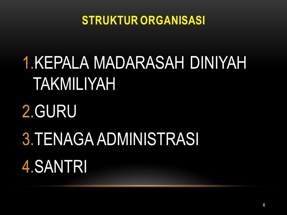 STRUKTUR ORGANISASI 6 1.KEPALA MADARASAH DINIYAH TAKMILIYAH 2.GURU 3.TENAGA ADMINISTRASI 4.SANTRI
