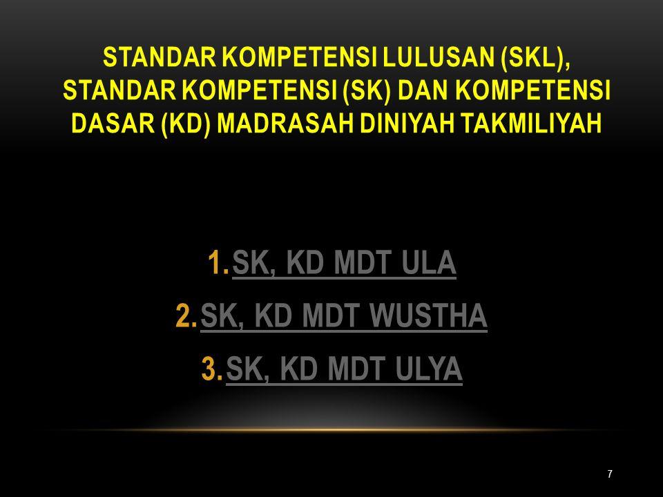 STANDAR KOMPETENSI LULUSAN (SKL), STANDAR KOMPETENSI (SK) DAN KOMPETENSI DASAR (KD) MADRASAH DINIYAH TAKMILIYAH 7 1.SK, KD MDT ULASK, KD MDT ULA 2.SK,
