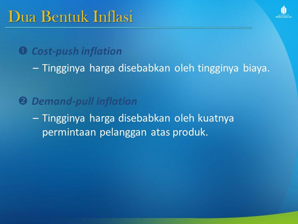 Dua Bentuk Inflasi  Cost-push inflation –Tingginya harga disebabkan oleh tingginya biaya.  Demand-pull inflation –Tingginya harga disebabkan oleh ku