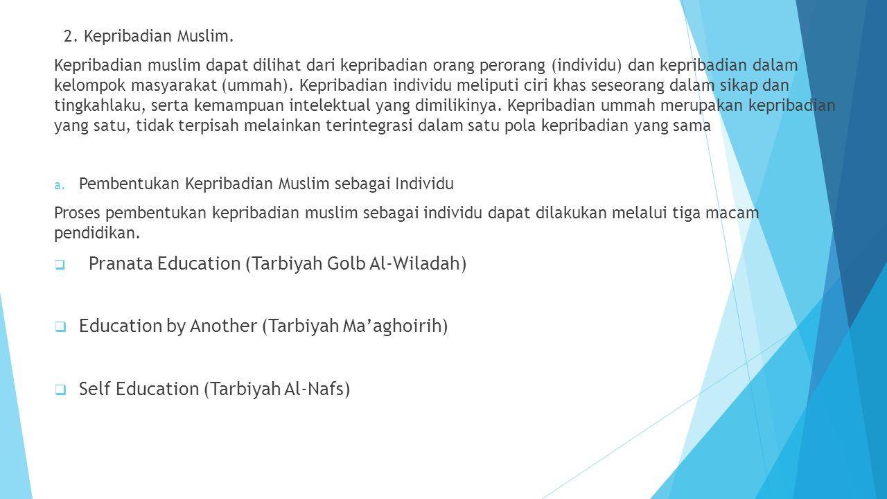 2.Kepribadian Muslim.