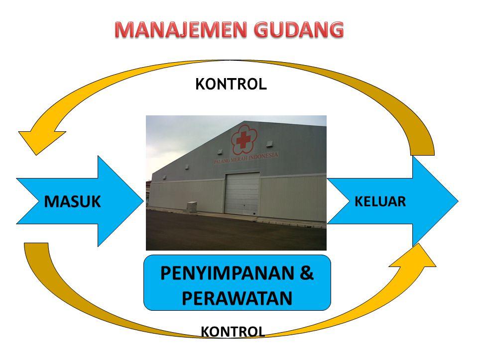 B. GUDANG LOGISTIK REGULER 1.Lokasi Setrategis 2.Bentuk bangunan permanen 3.Keamanan Terjamin 4.Sirkulasi loading and unloading logistik.