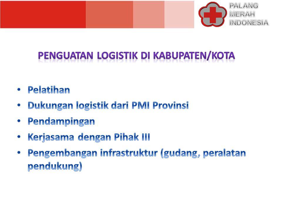 Strategi Pengembangan Kapasitas Bidang Logistik PMI Di Kabupaten/Kota