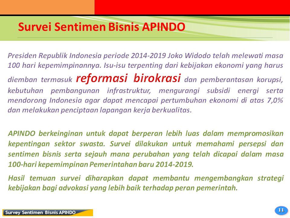1111 Survei Sentimen Bisnis APINDO Survey Sentimen Bisnis APINDO