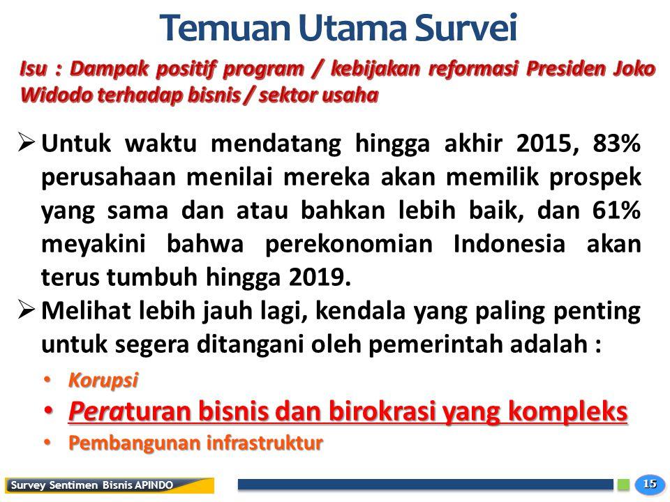 1515 Survey Sentimen Bisnis APINDO Temuan Utama Survei  Untuk waktu mendatang hingga akhir 2015, 83% perusahaan menilai mereka akan memilik prospek yang sama dan atau bahkan lebih baik, dan 61% meyakini bahwa perekonomian Indonesia akan terus tumbuh hingga 2019.
