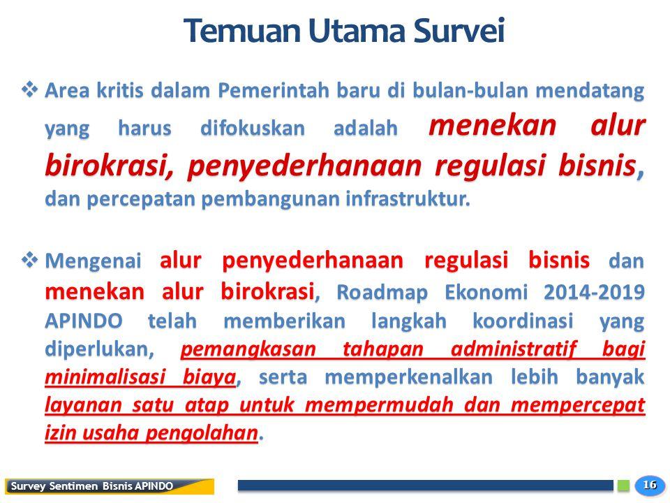 1616 Survey Sentimen Bisnis APINDO  Area kritis dalam Pemerintah baru di bulan-bulan mendatang yang harus difokuskan adalah menekan alur birokrasi, penyederhanaan regulasi bisnis, dan percepatan pembangunan infrastruktur.