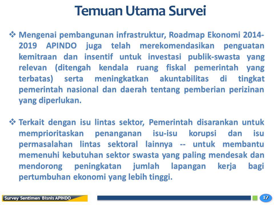 1717 Survey Sentimen Bisnis APINDO  Mengenai pembangunan infrastruktur, Roadmap Ekonomi 2014- 2019 APINDO juga telah merekomendasikan penguatan kemit